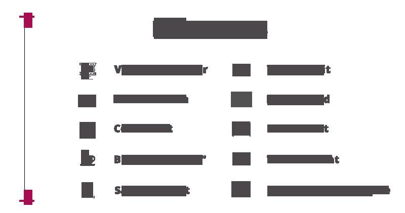 Hôtel de La Marée - Nos équipements sont à votre disposition